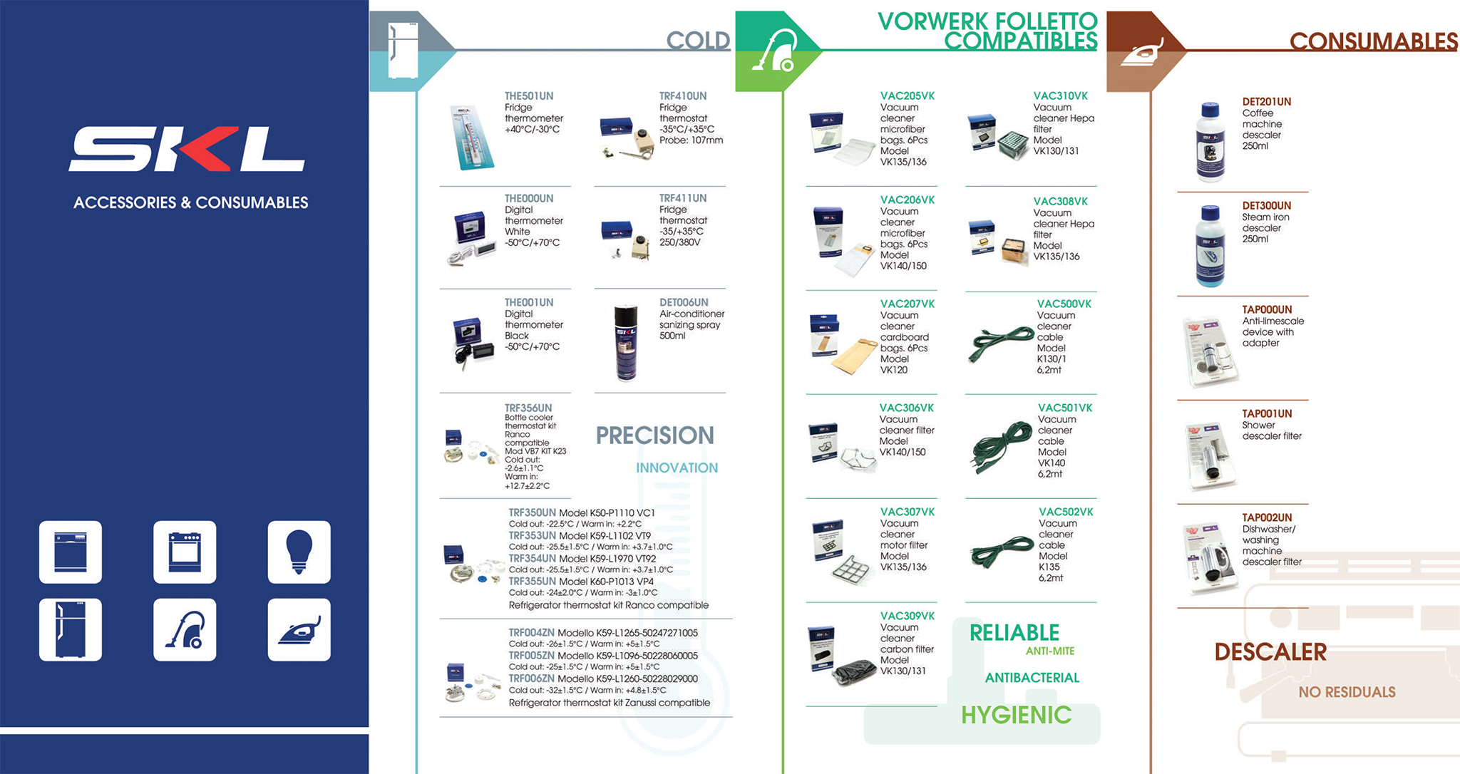 Accessories and Consumables Skl-2